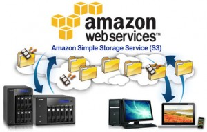 Diagram Amazon S3 Storage